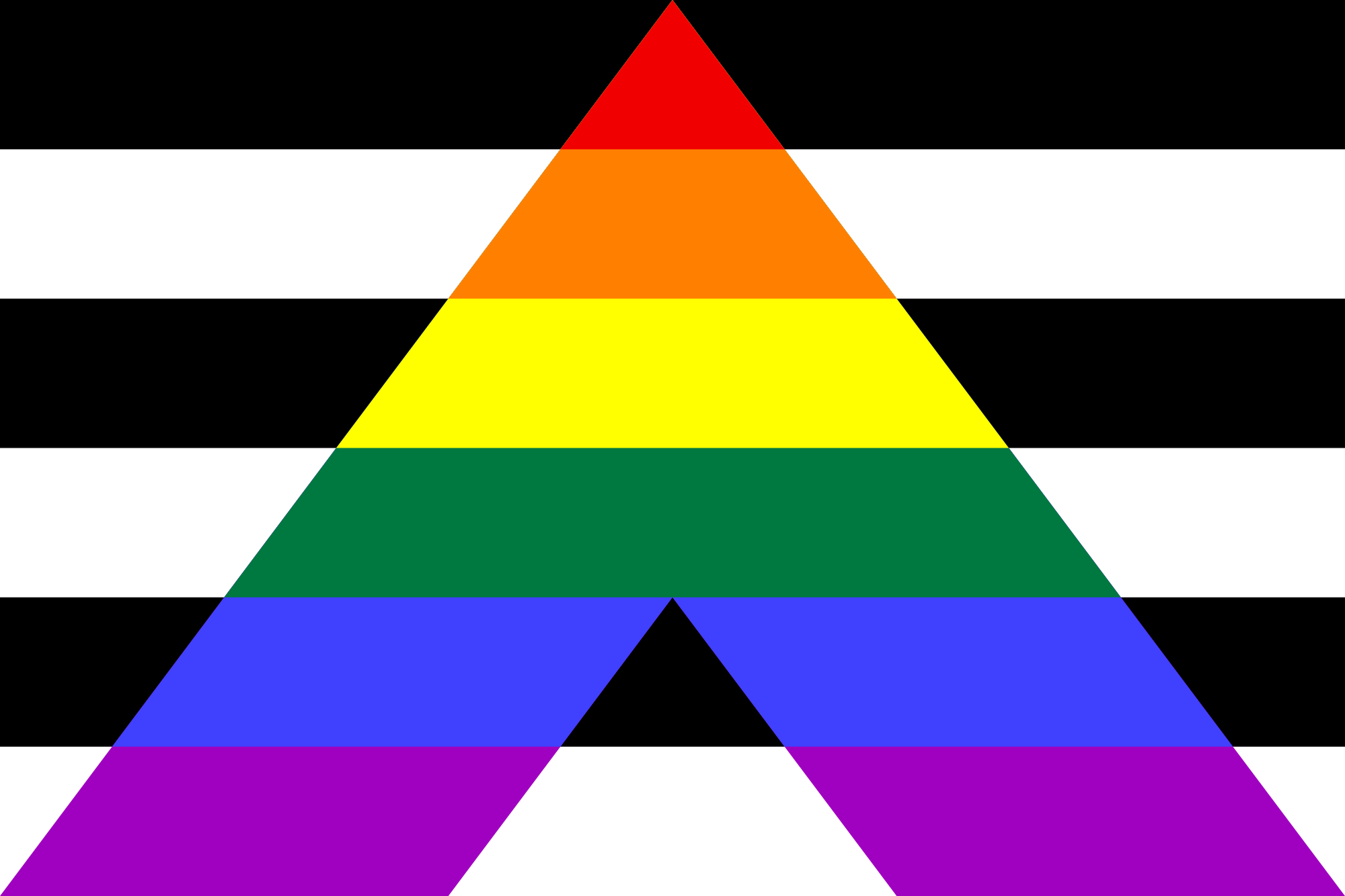 The LGTBQ Community is just one of many groups that need allies.