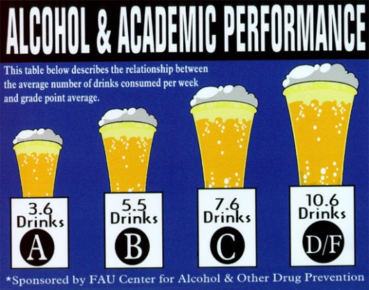 collegedrinkingmyths