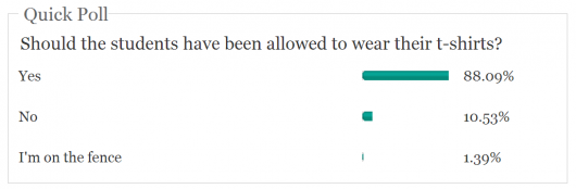 A poll on HuffPost reveals the extent to which people appear to oppose the actions of the LSESU.
