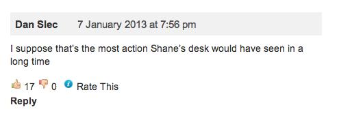 Shane's Desk