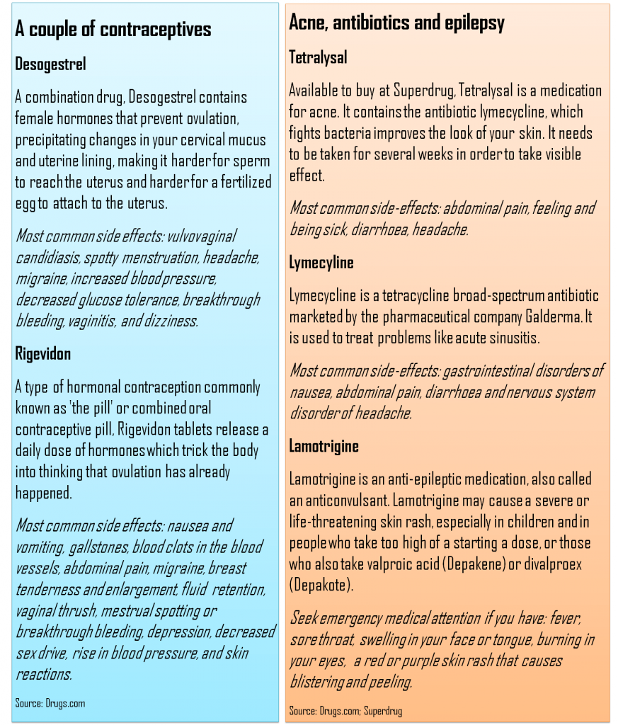 Some of the other drugs being used in the group