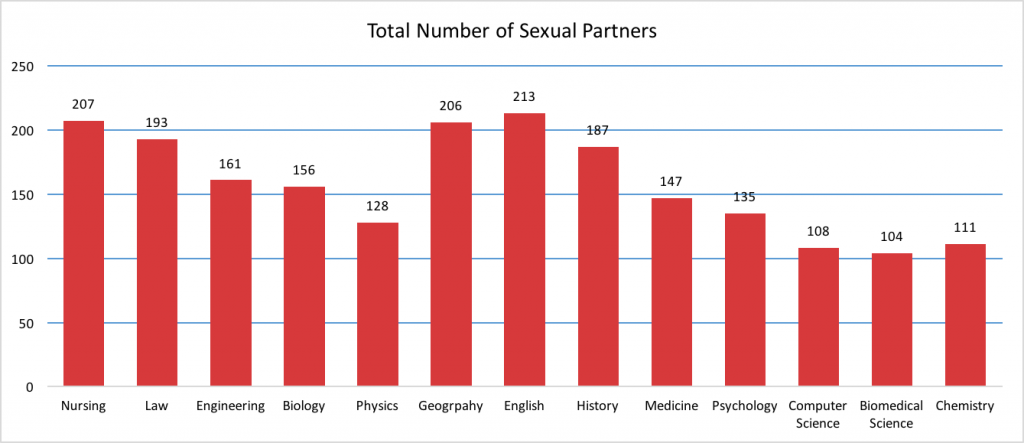 Teaching anal sex