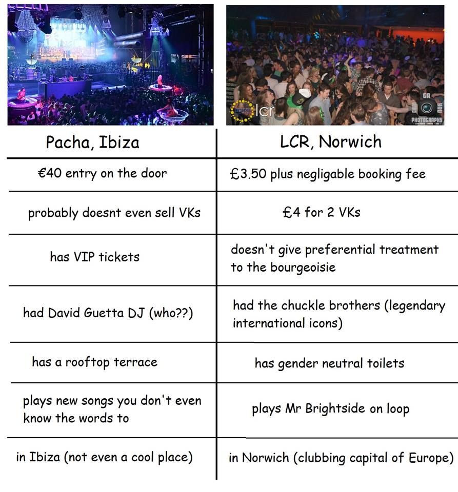All the reasons LCR is the best.