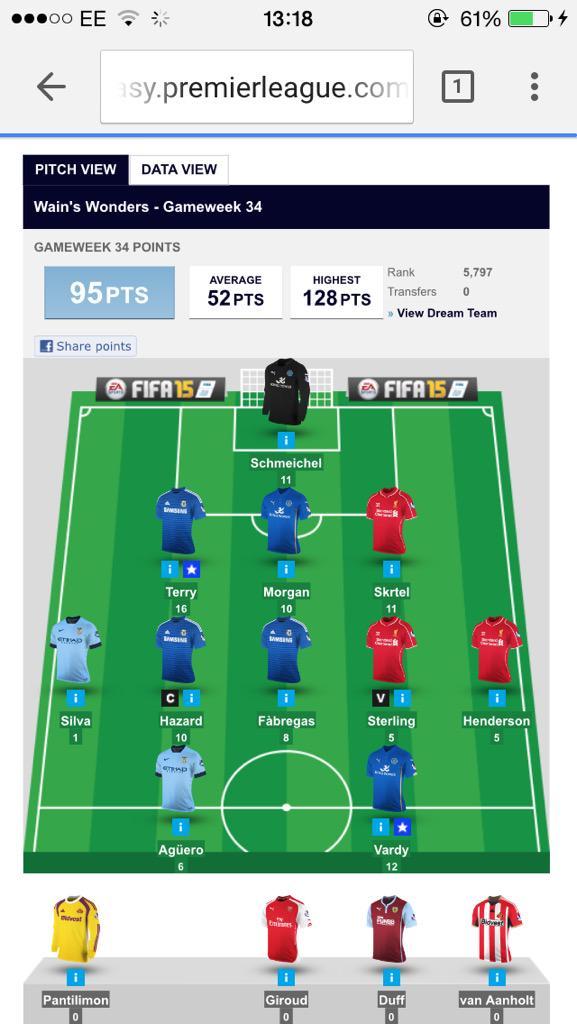 Jack's team two weeks ago