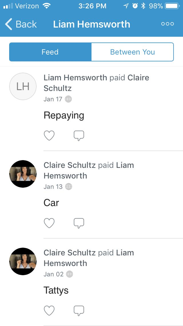 I found a bunch of celebrity Venmo accounts and asked them