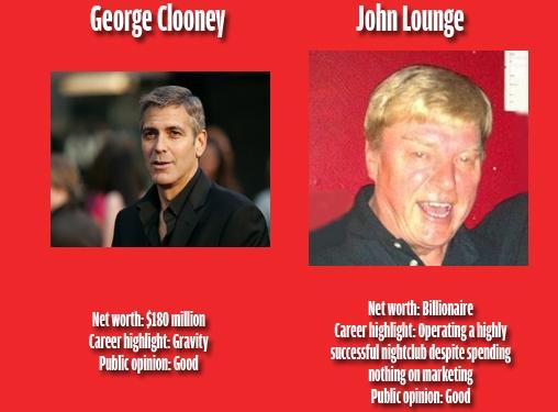 Clooney V Lounge
