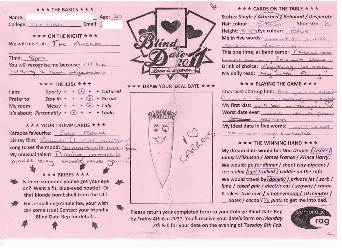 Oxbridge dating online. Lichidare stoc! Cizme cauciuc Tommy Hilfiger Oxbridge marimi 38,39