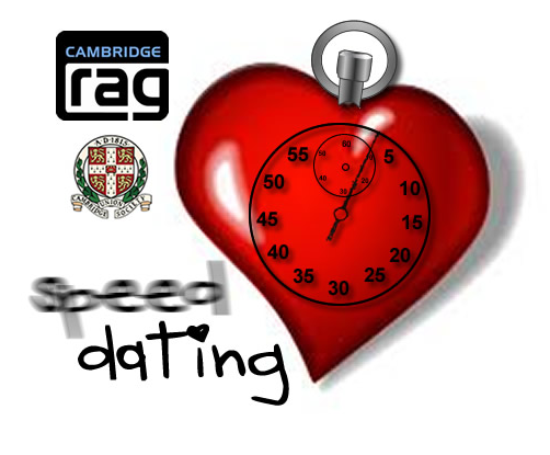 Rag Speed dating Cambridge relative alder og radiometrisk dating