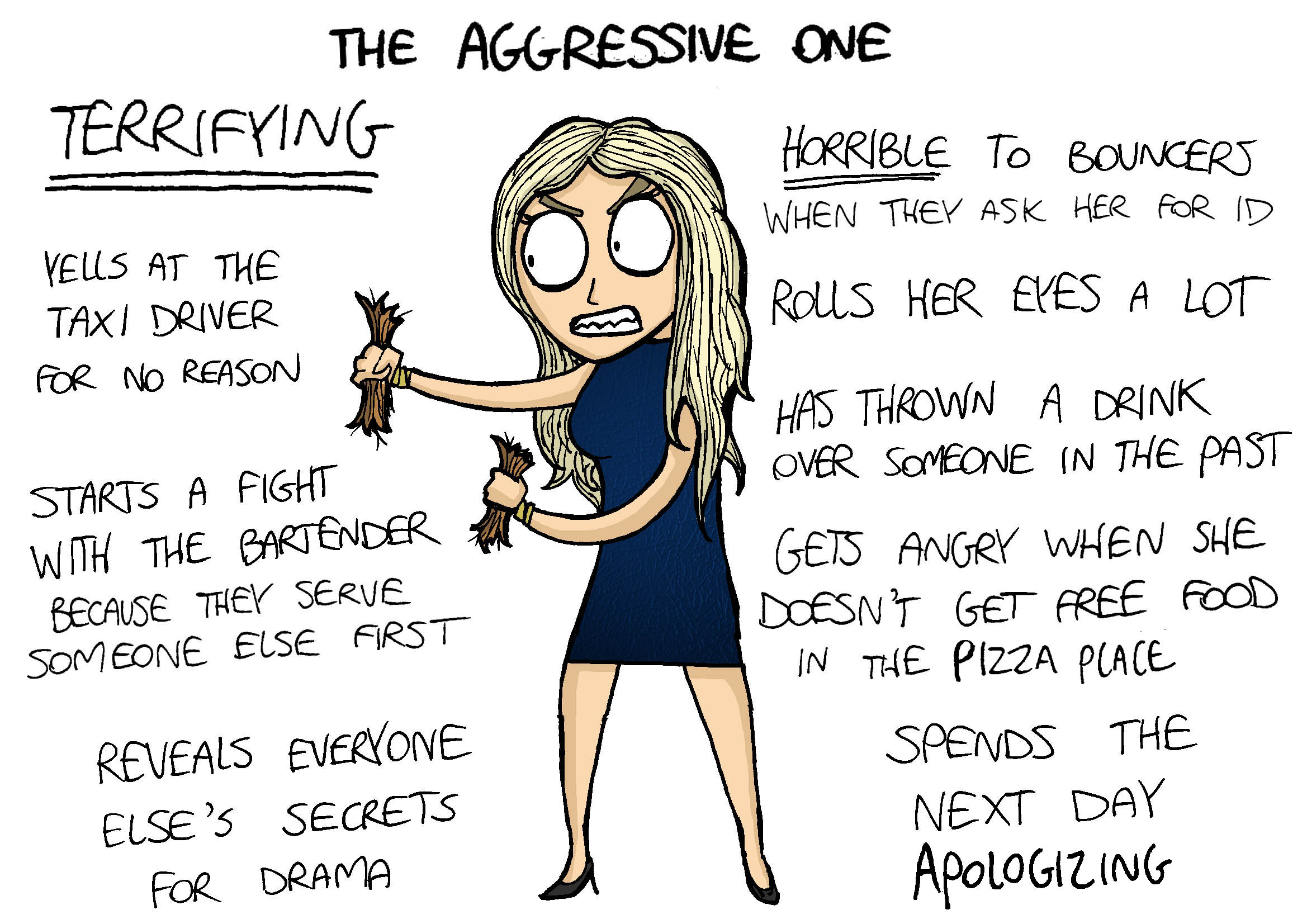 usaggressive