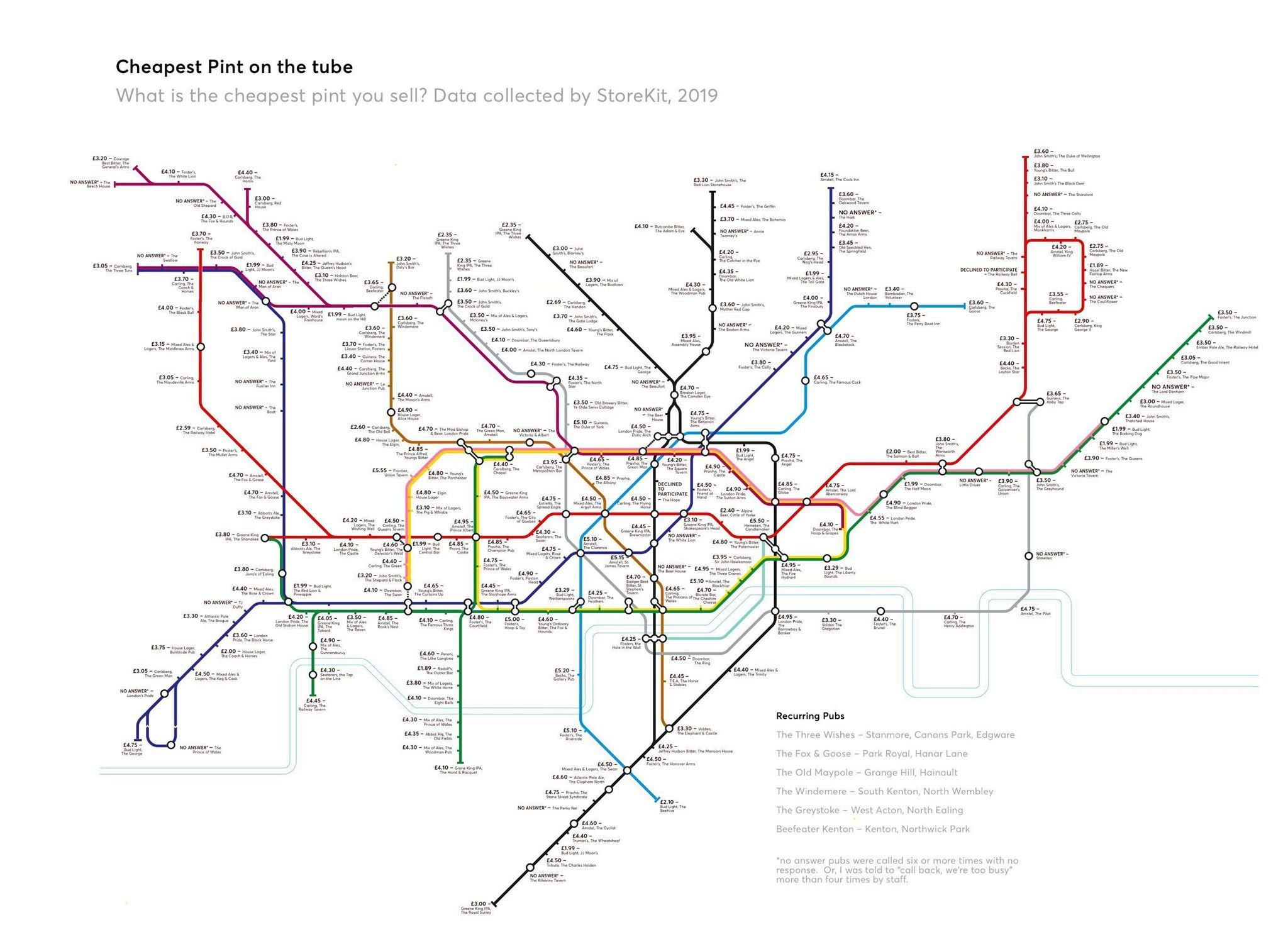 Image may contain: Cheapest pints in London, London, cheap, pints, drinks, pub, tube map, alternative, Wetherspoons, Bakerloo, Central, Circle, District, Hammersmith and City, Jubilee, Metropolitan, Northern, Piccadilly, Victoria, Waterloo and City, lines, underground, North, East, South, West, Central, Plan, Plot, Diagram