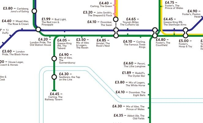 Image may contain: Cheapest pints in London, cheap, pints, London, drinks, alcohol, Spoons, Wetherspoons, map, alternative, tube, stops, North, East, South, West, Central, station, Zone, Bakerloo, Central, Circle, District, Hammersmith and City, Jubilee, Metropolitan, Northern, Piccadilly, Victoria, Waterloo and City, Text, Plan, Diagram, Plot