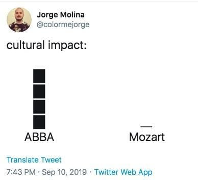 Image may contain: Cultural impact meme, meme, culture, influence, pop culture, examples, best, funny, explained, meaning, origin, start, Document, License, Driving License, Human, Person, Text