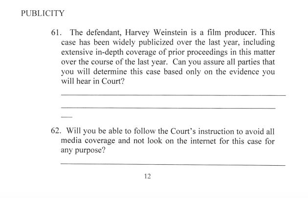 Gigi Hadid Harvey Weinstein