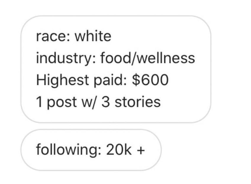 influencer, influencers, pay, gap, Instagram, black, white, account
