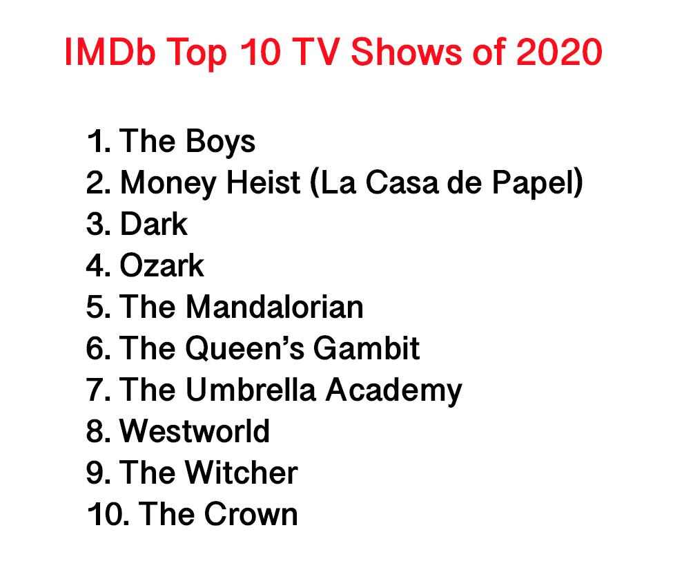 imdb, top, shows, 2020, best, TV, series, Amazon, Prime, Disney, Netflix, ranking