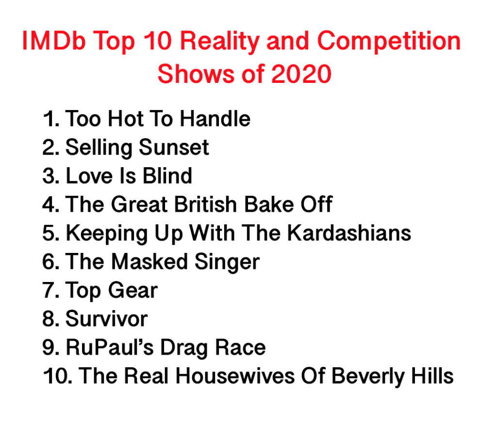 Best, reality, TV, shows, 2020, top, ranking, this year, Netflix, competition, series, watch, Hulu, Amazon, BBC, ITV, ranked, list