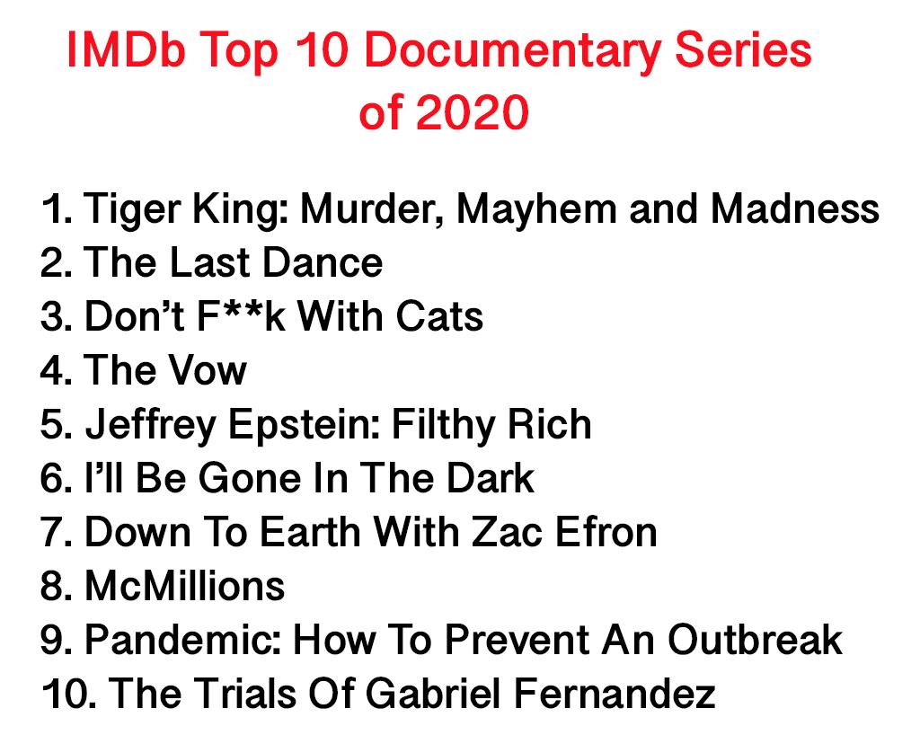 top, best, documentary, series, 2020, ranking, list, true crime, Netflix, shows, Amazon, HBO, IMDb