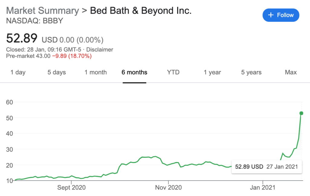 bed bath and beyond, bbby