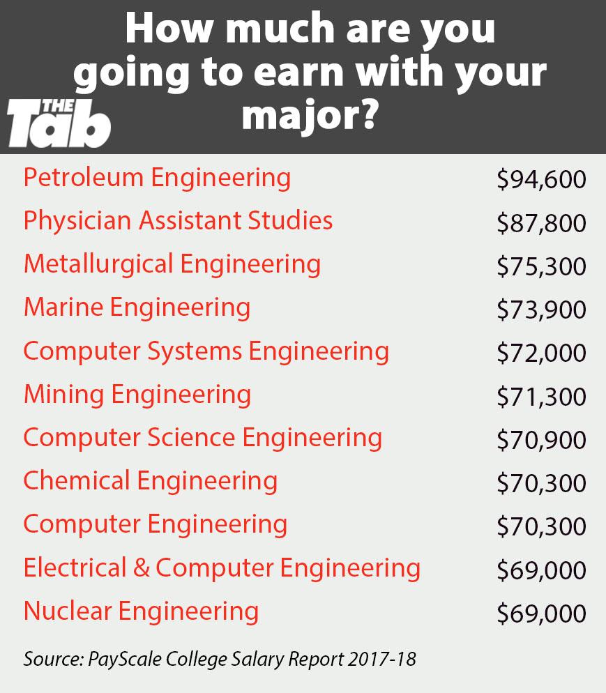 Neuroscience Salary Uk - John O\'Keefe