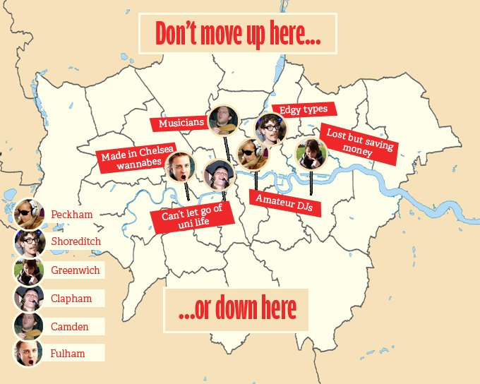 A Graduate S Guide To Moving To London