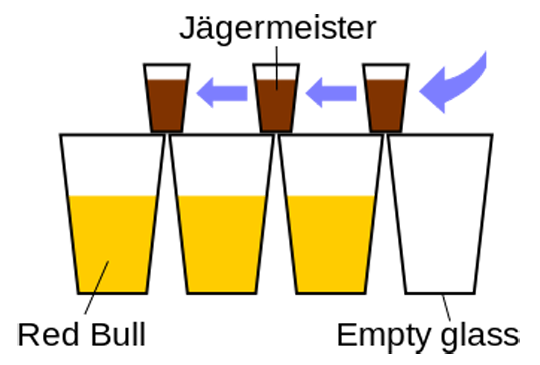 The appropriate way to organise a Jägertrain