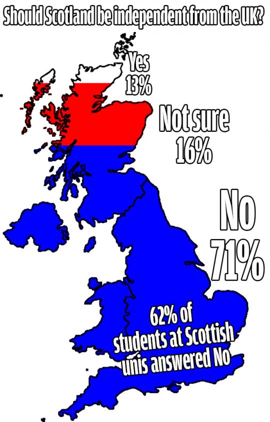 Scotland infographic