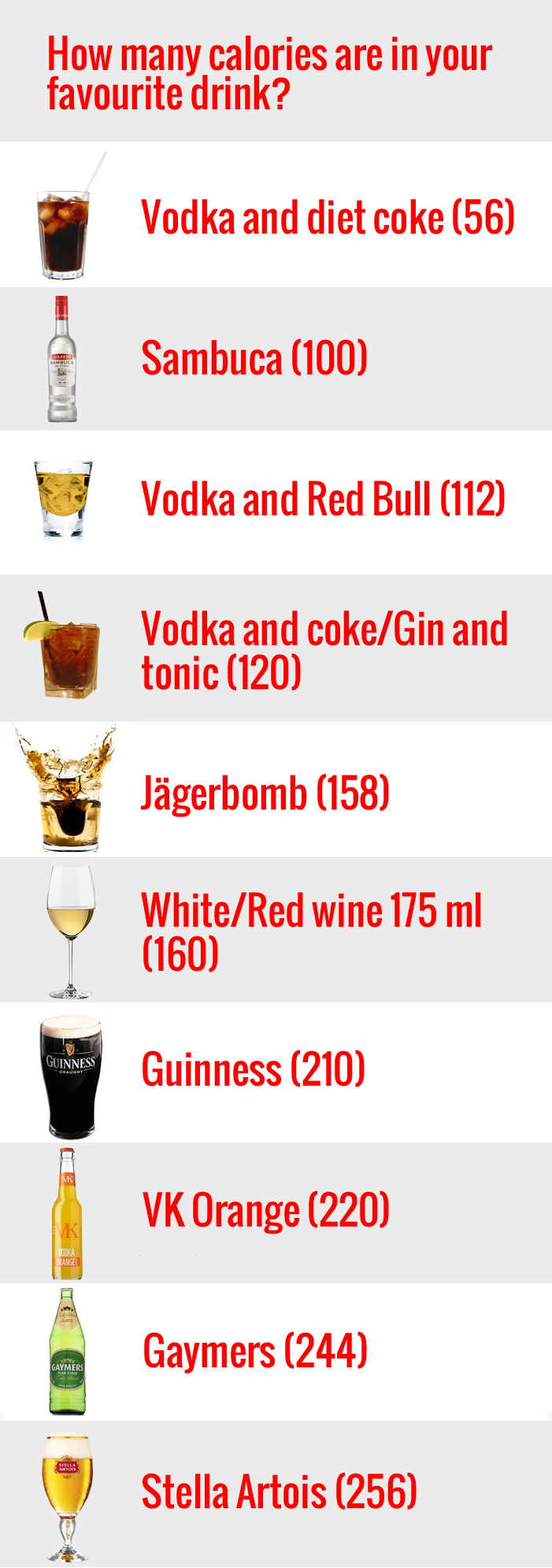 Calories in booze