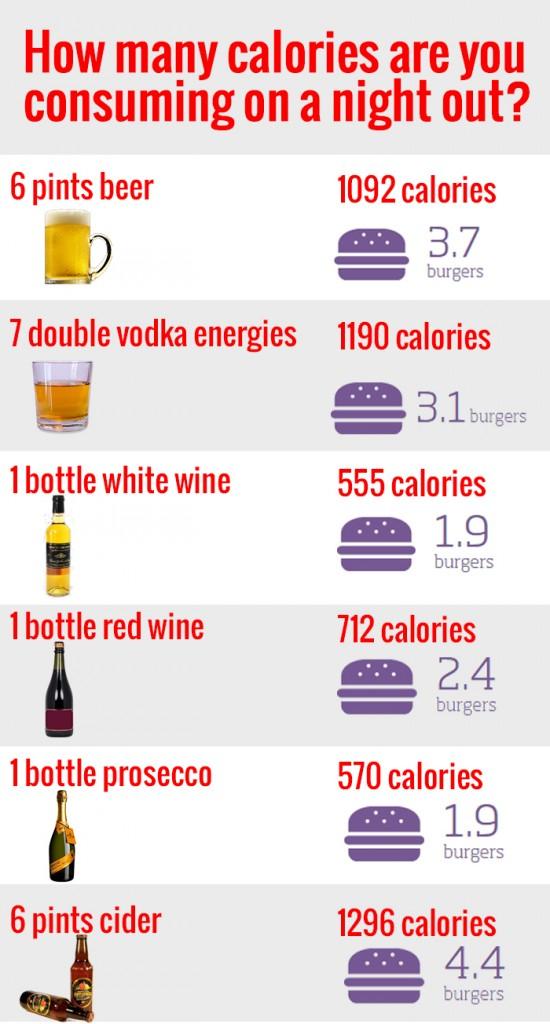 calorietable2