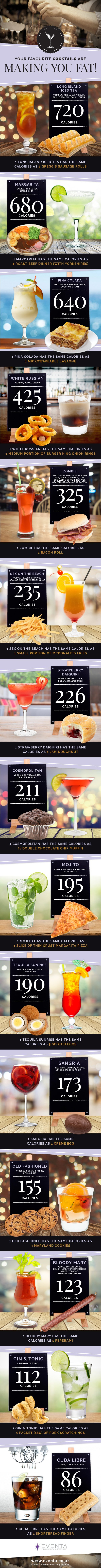 your-favourite-cocktails-are-making-you-fat