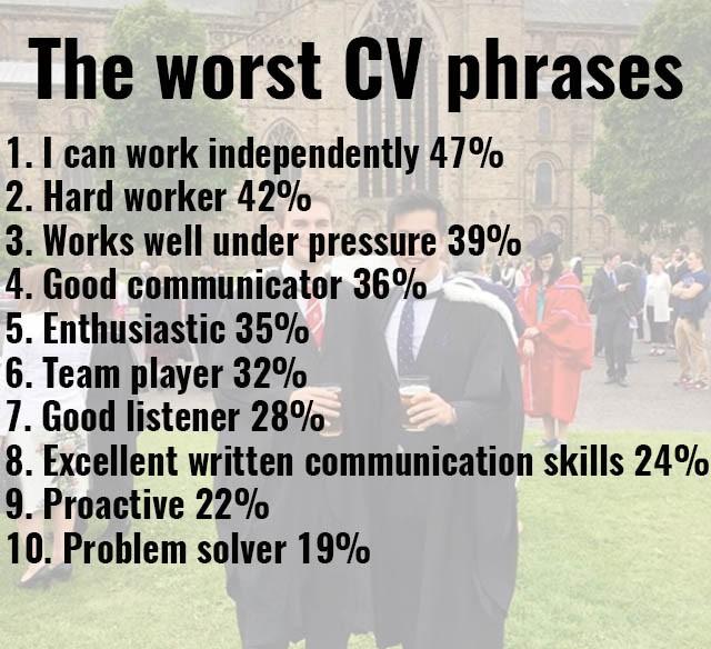 worst phrases 2