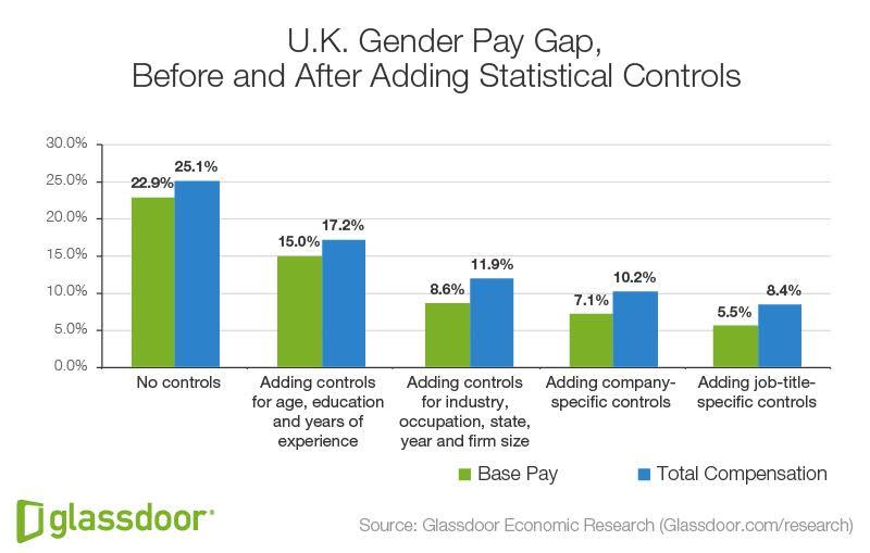 pay gap 1